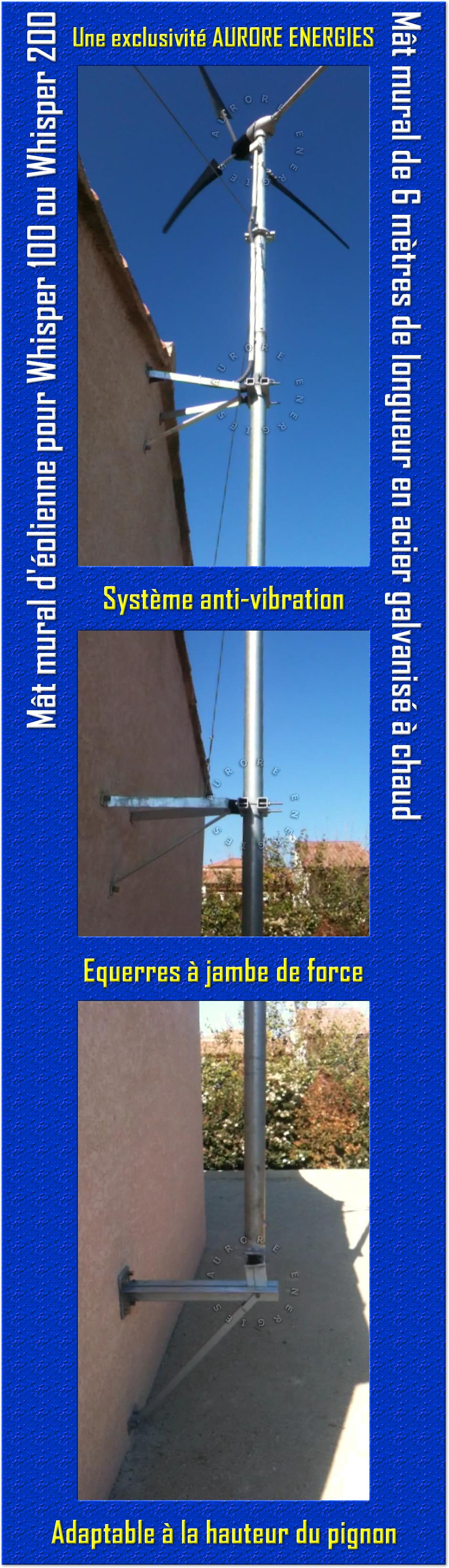 éolienne domestique horizontale