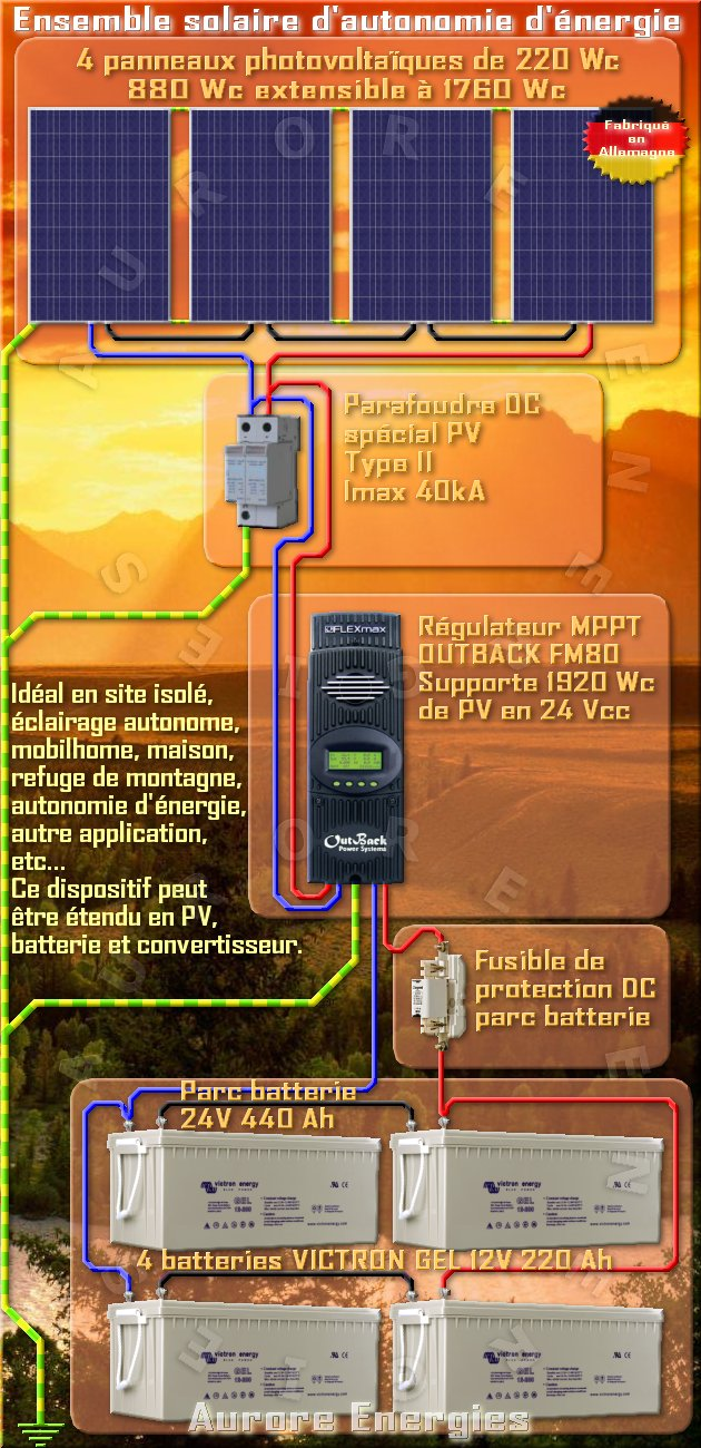 kit solaire autonome sur aurore energies