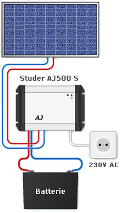 kit solaire 220v 135w id al pour avoir du 220v en site isol 400w panneau solaire. Black Bedroom Furniture Sets. Home Design Ideas